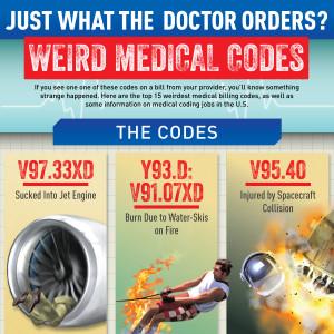 WeirdMedicalCodes_fb